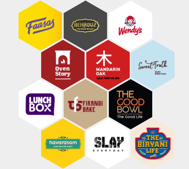 Faasos Owner - Rebel Foods