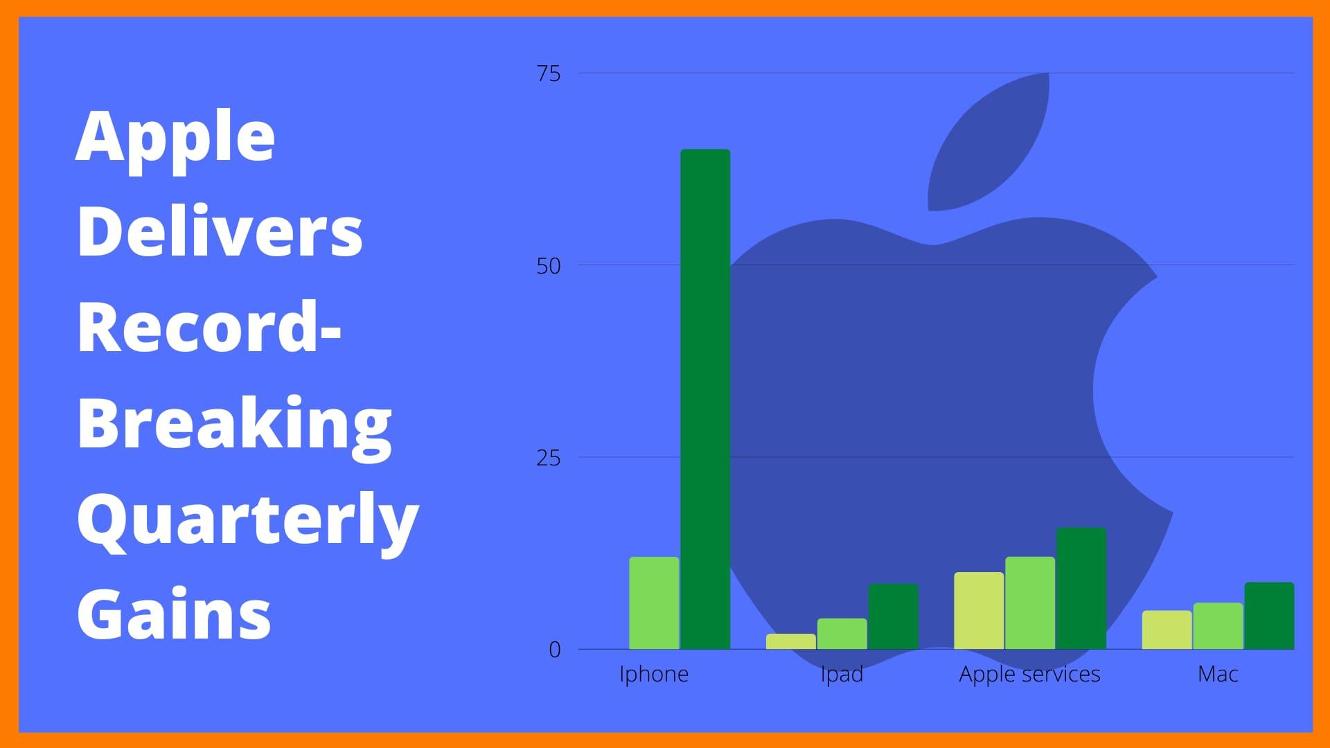 Apple Delivers Record-Breaking $111 Billion Revenue in Quarterly Sales