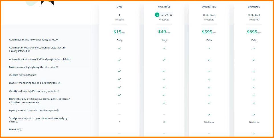 Virusdie pricing plans