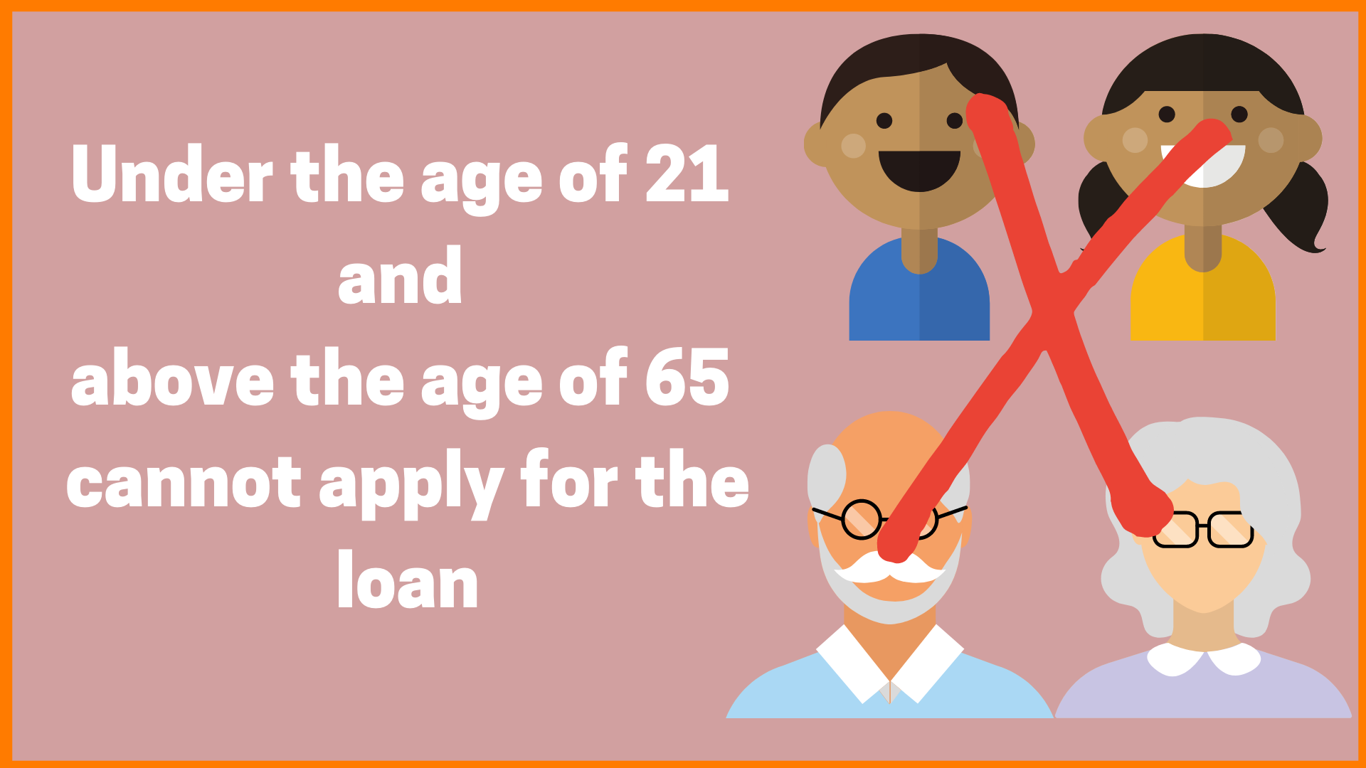 Age Group who can Apply for the Loan