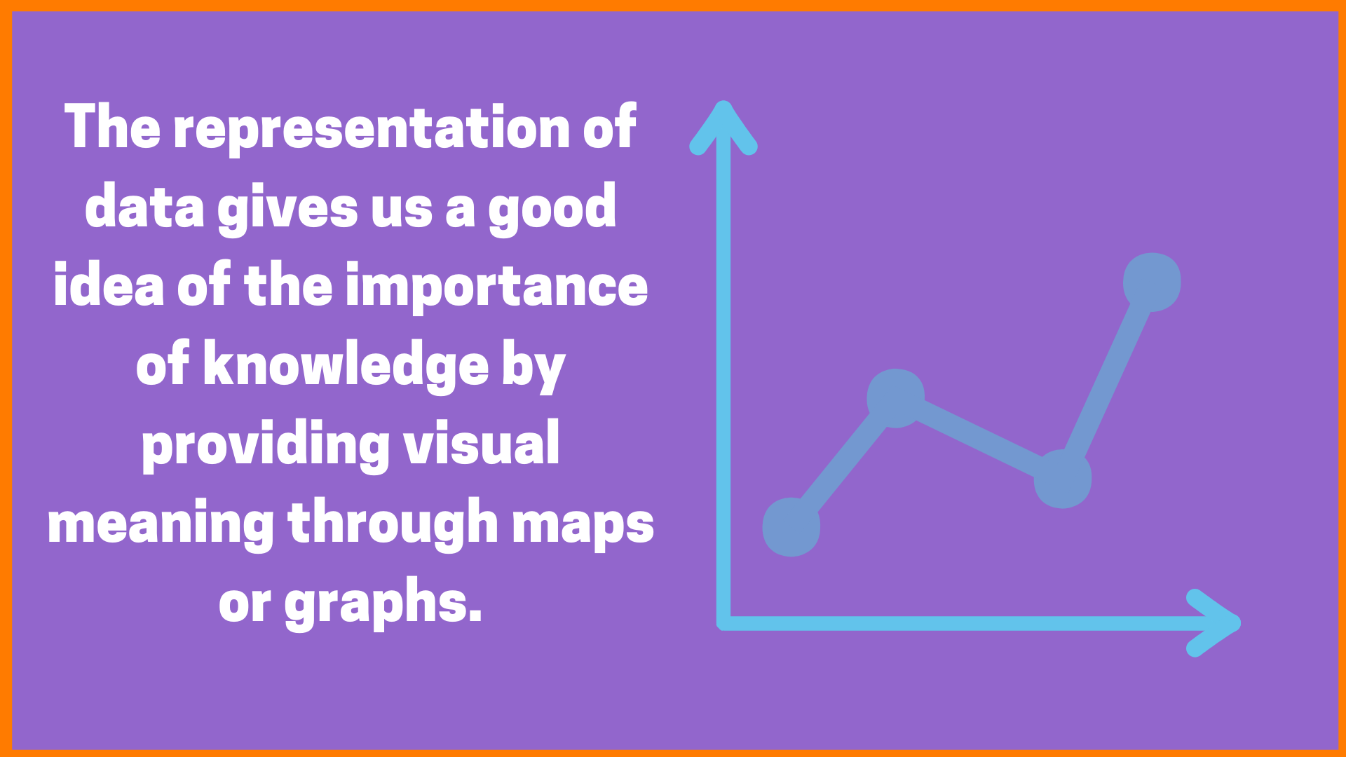 Why Data Visualization is Used