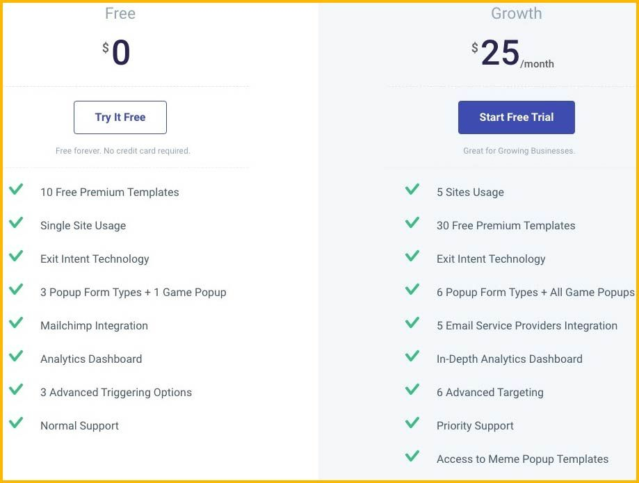 Optinly Pricing Plans