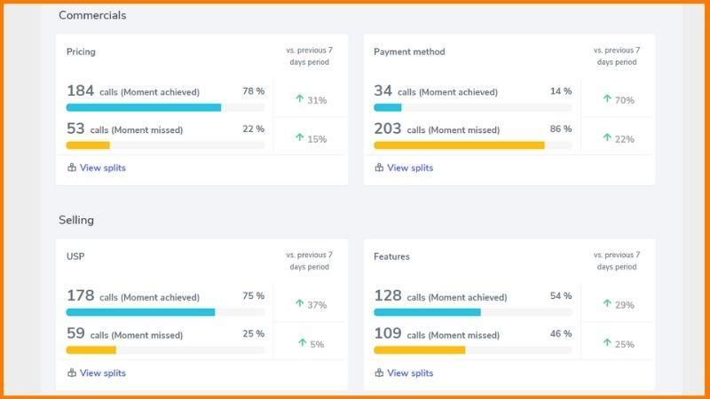 Enthu Speech analytics platform