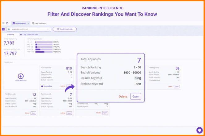 BiQ Ranking Intelligence dashboard