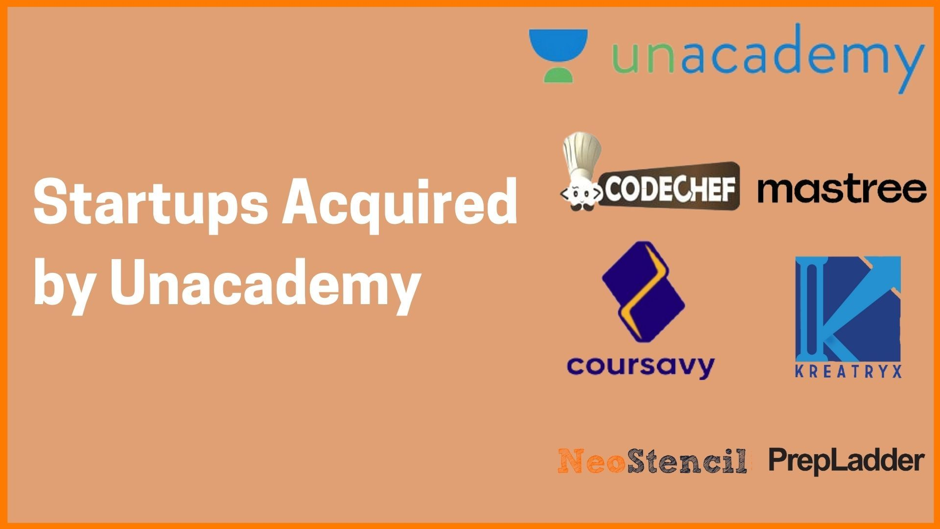 List of Startups Acquired by Unacademy