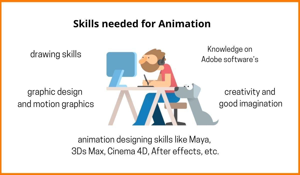 Animation Skills