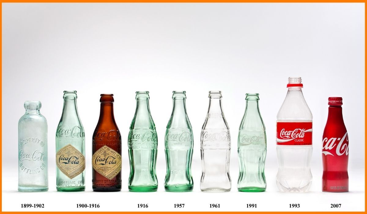 The History of Coca-Cola Packaging