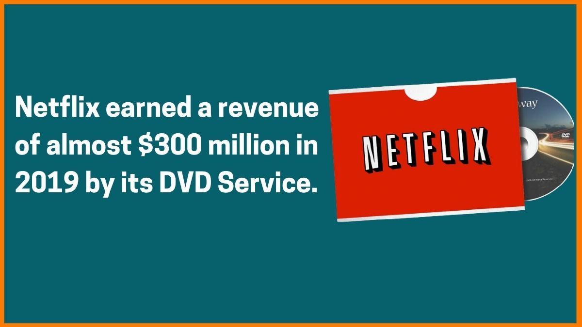 Netflix DVD Service