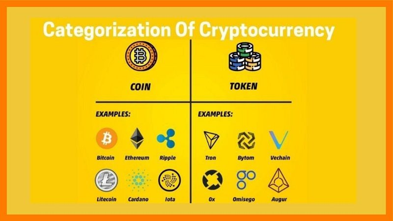 Advantages of cryptocurrency