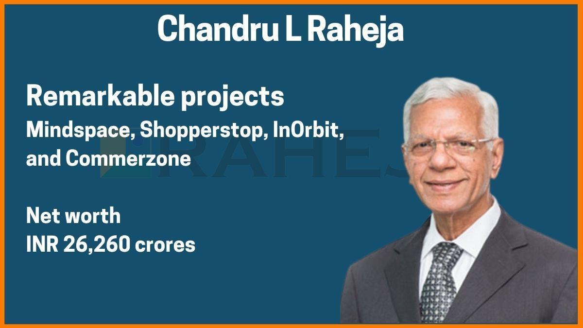 Chandru L Raheja