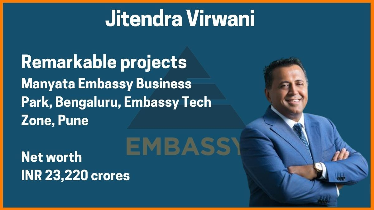Jitendra Virwani