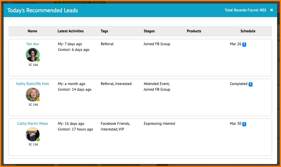 LeadKlozer allows users to view and interact with their top leads
