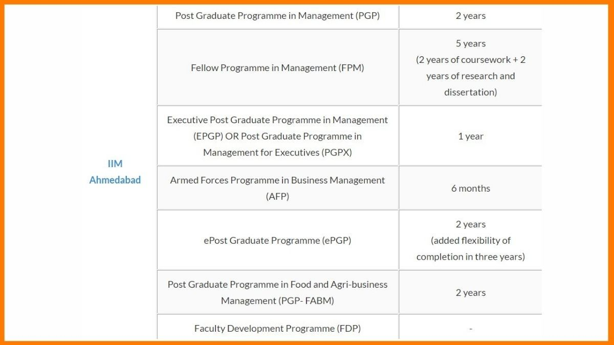 MBA courses offered by IIM Ahmedabad
