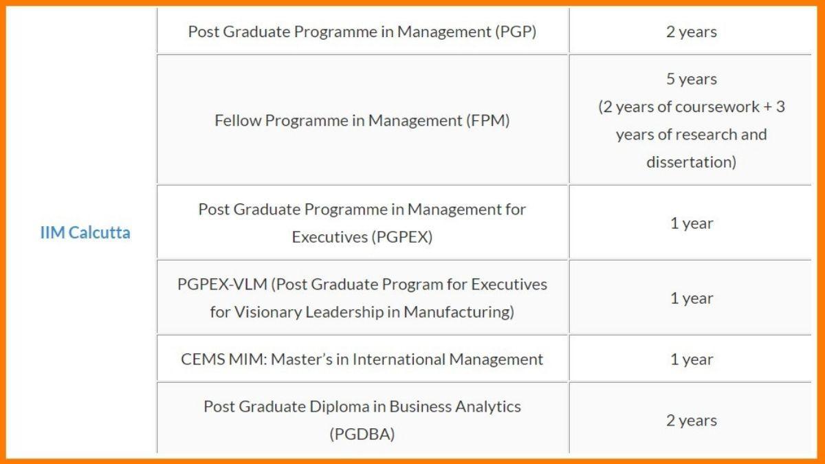 MBA courses offered in IIM Calcutta