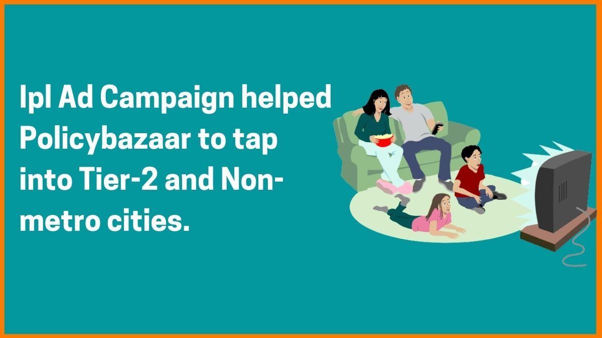 Ipl Ad Campaign of Policybazaar