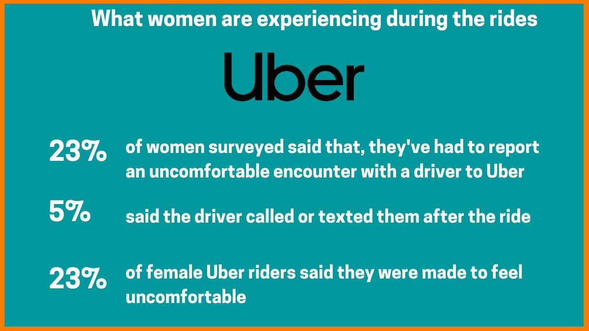 What women are experiencing during the rides