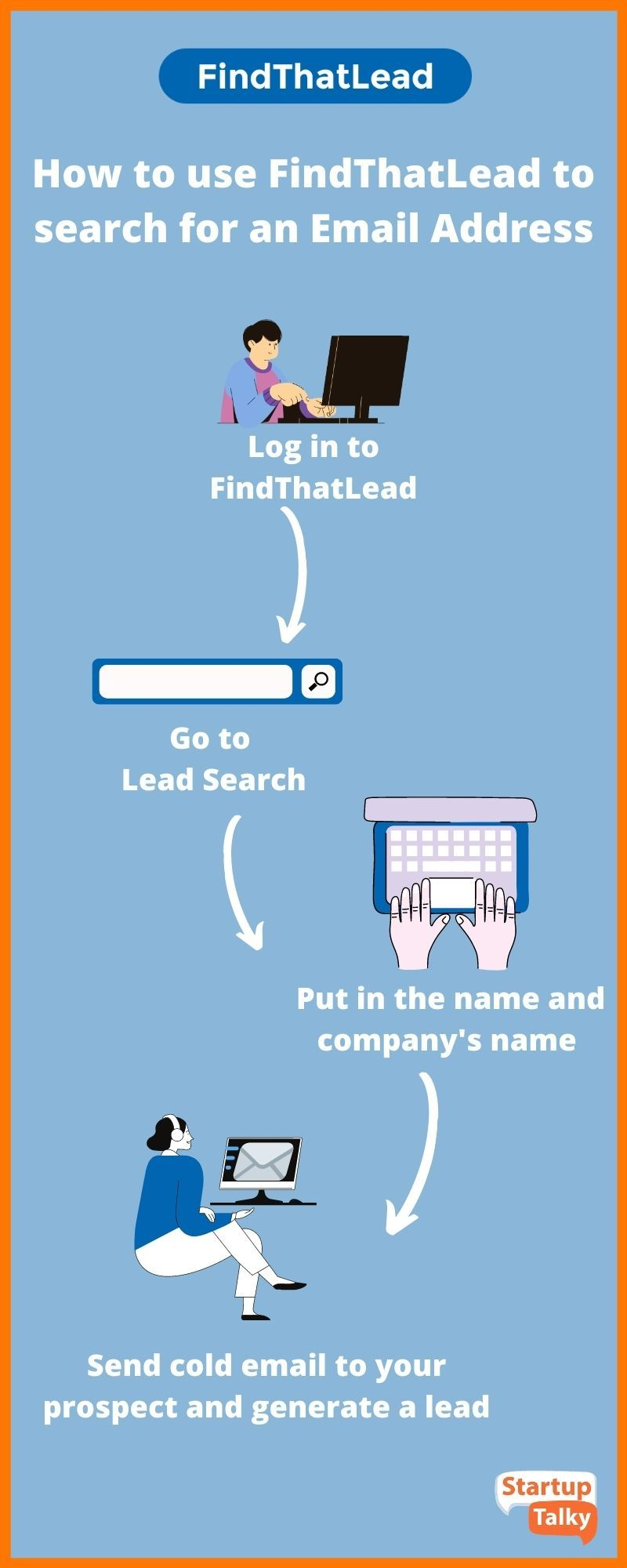 Using FindThatLead to Generate Leads