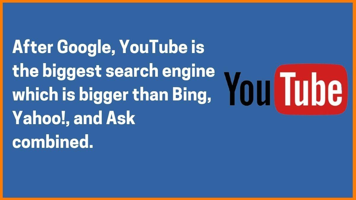YouTube fact