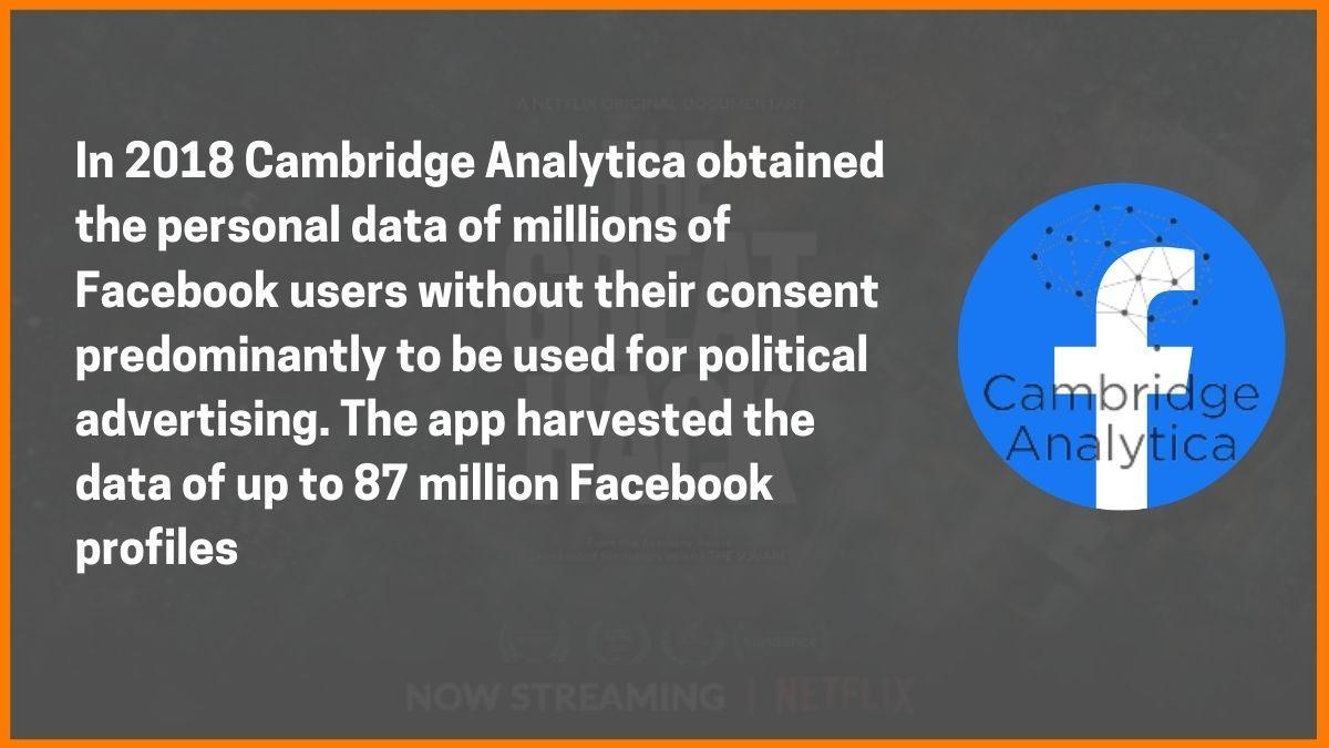 2018 Facebook-Cambridge Analytica Scandal