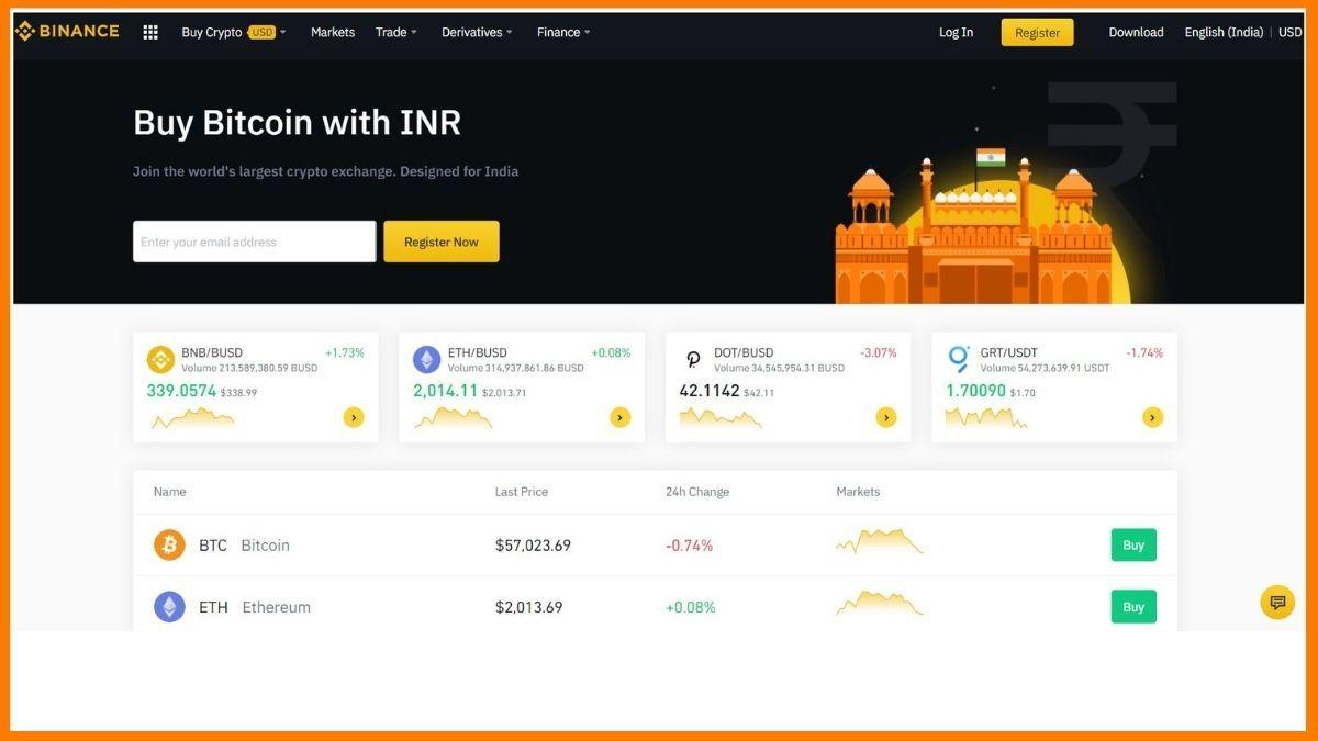 Binance India Website