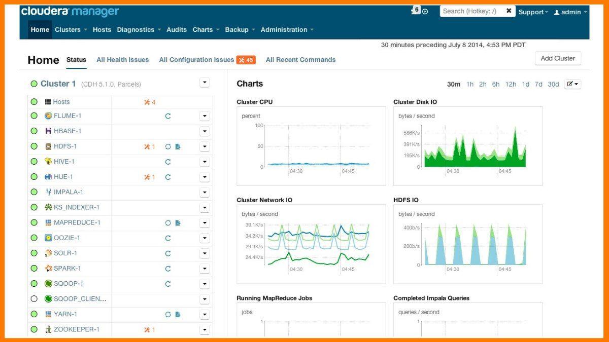Cloudera Business Intelligence (BI) Platform