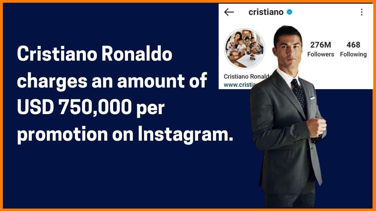 Cristiano Ronaldo Instagram Charge
