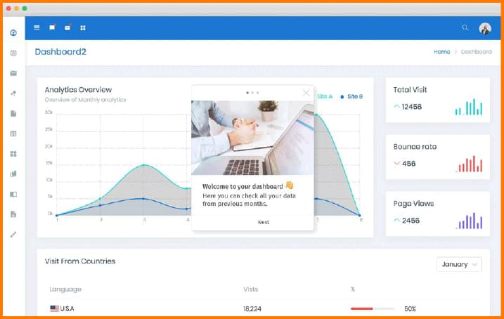 Helppier - Analytics Dashboard