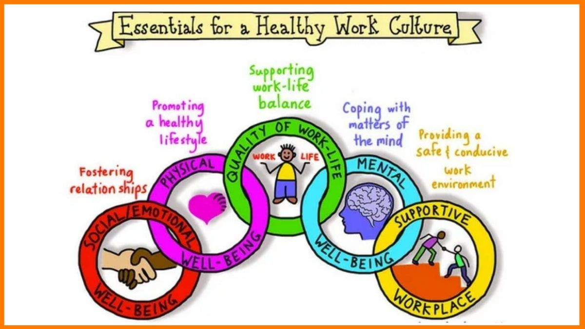 What a healthy work culture must contain