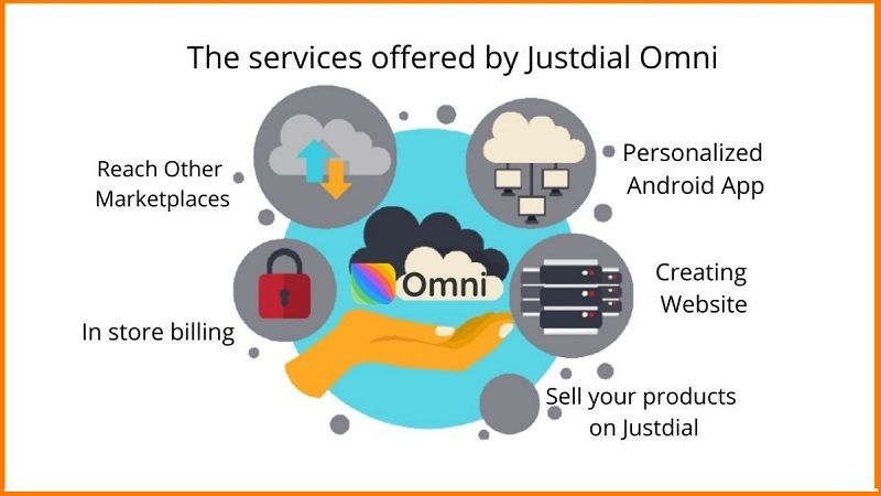 The services offered by Justdial Omni