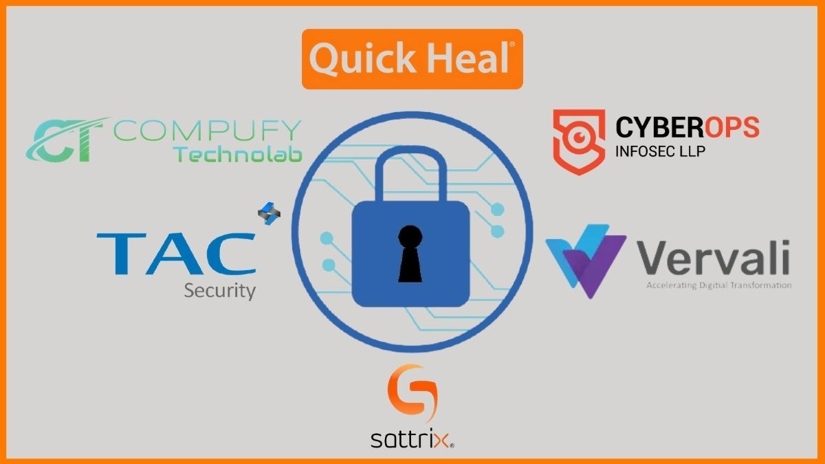 Top Cybersecurity Companies In India