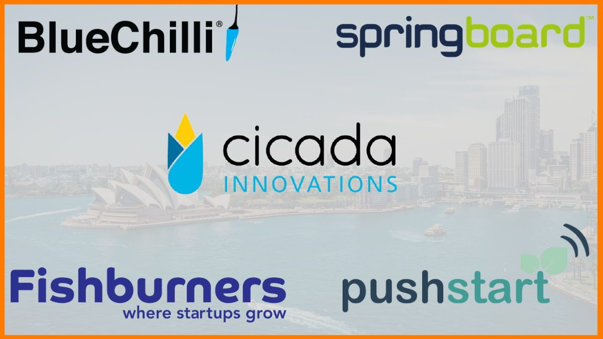Top 10 Startup Incubators and Accelerators in Sydney