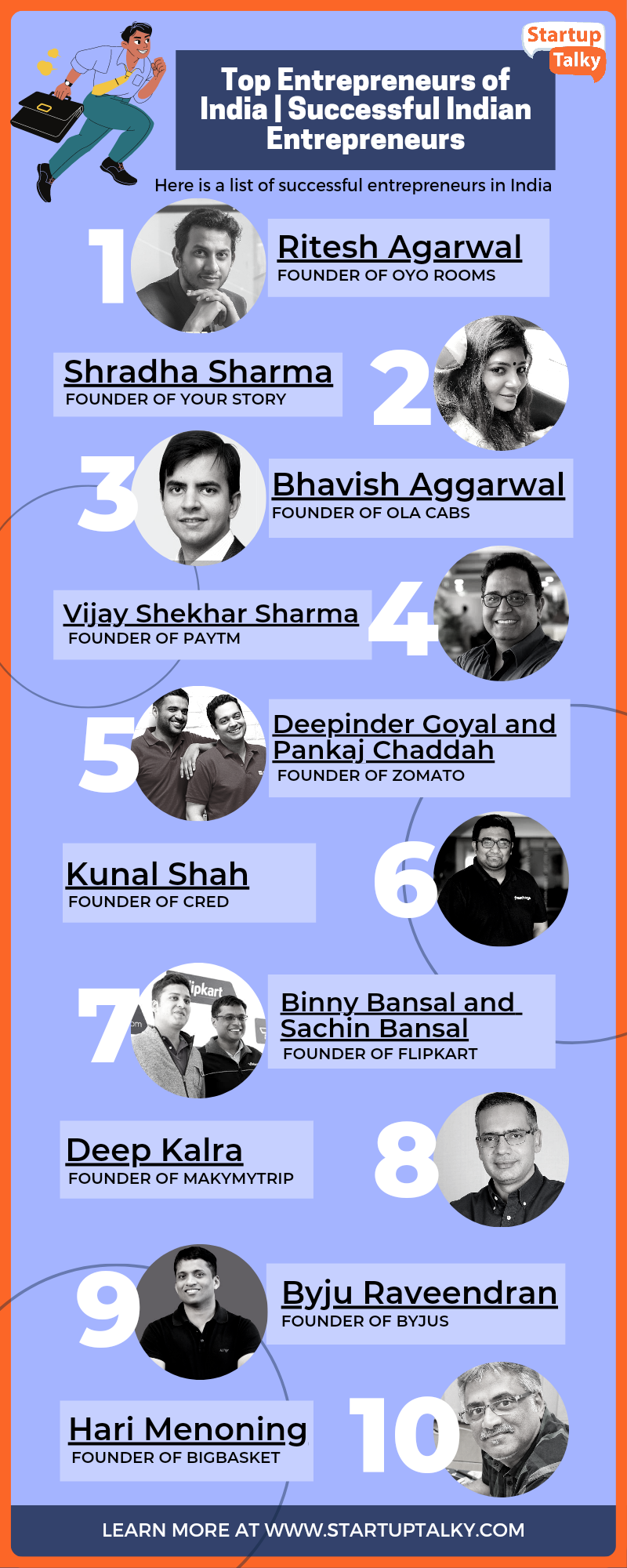 Successful Indian Entrepreneurs