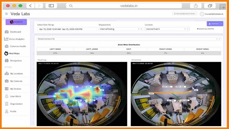 Veda Labs lets you monitor which part of your store is more crowded and which is less crowded through heat maps