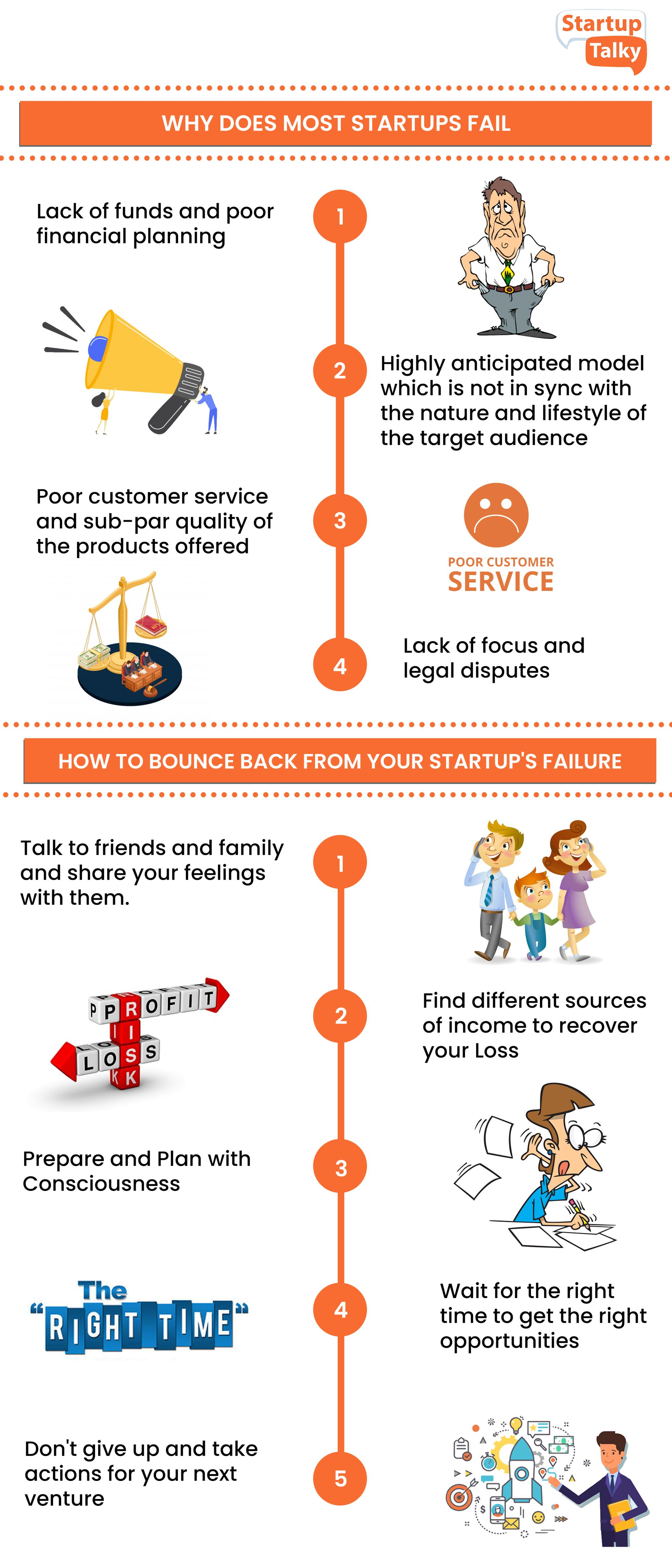 Summery on why Startups fail and how to bounce back from Startup failure