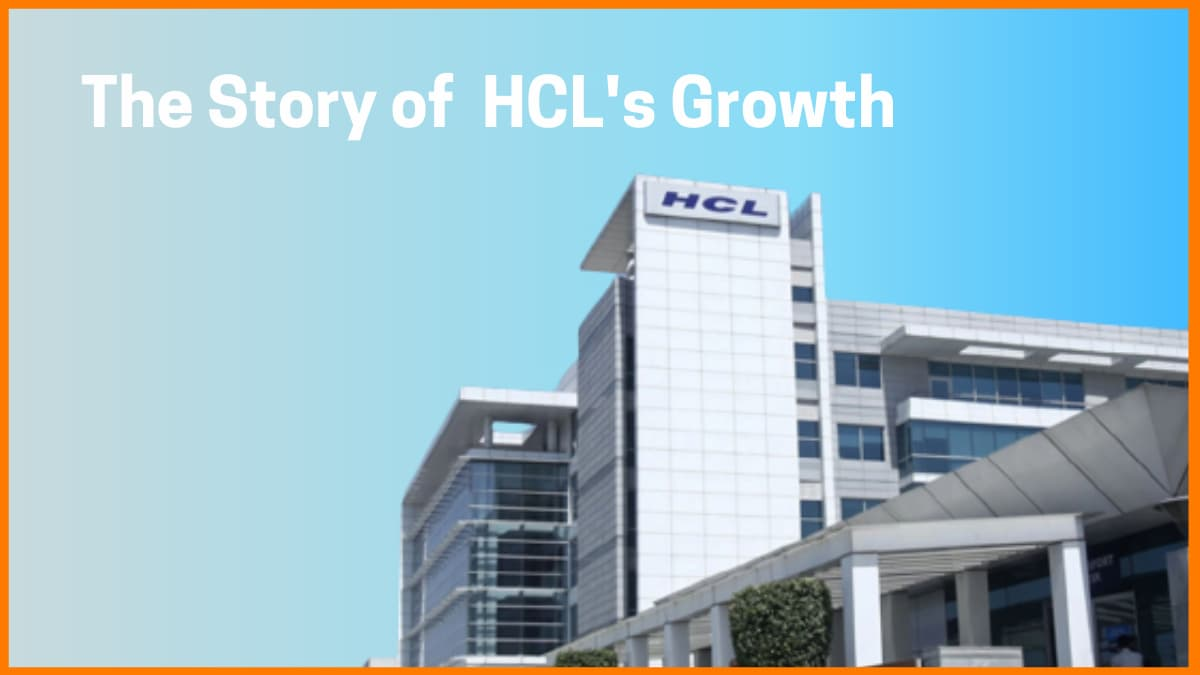 HCL Enterprises—A Case Study