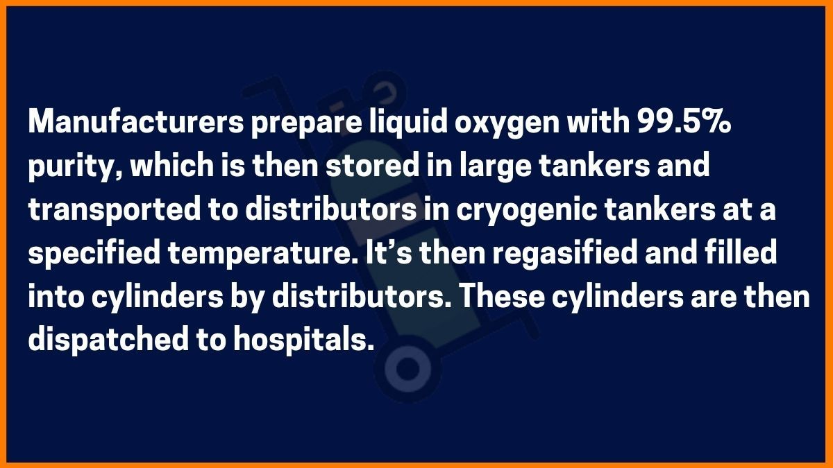 How is liquid oxygen transported