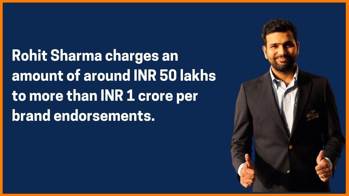 Rohit Sharma Endorsements