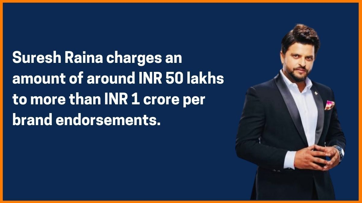 Suresh Raina Endorsements