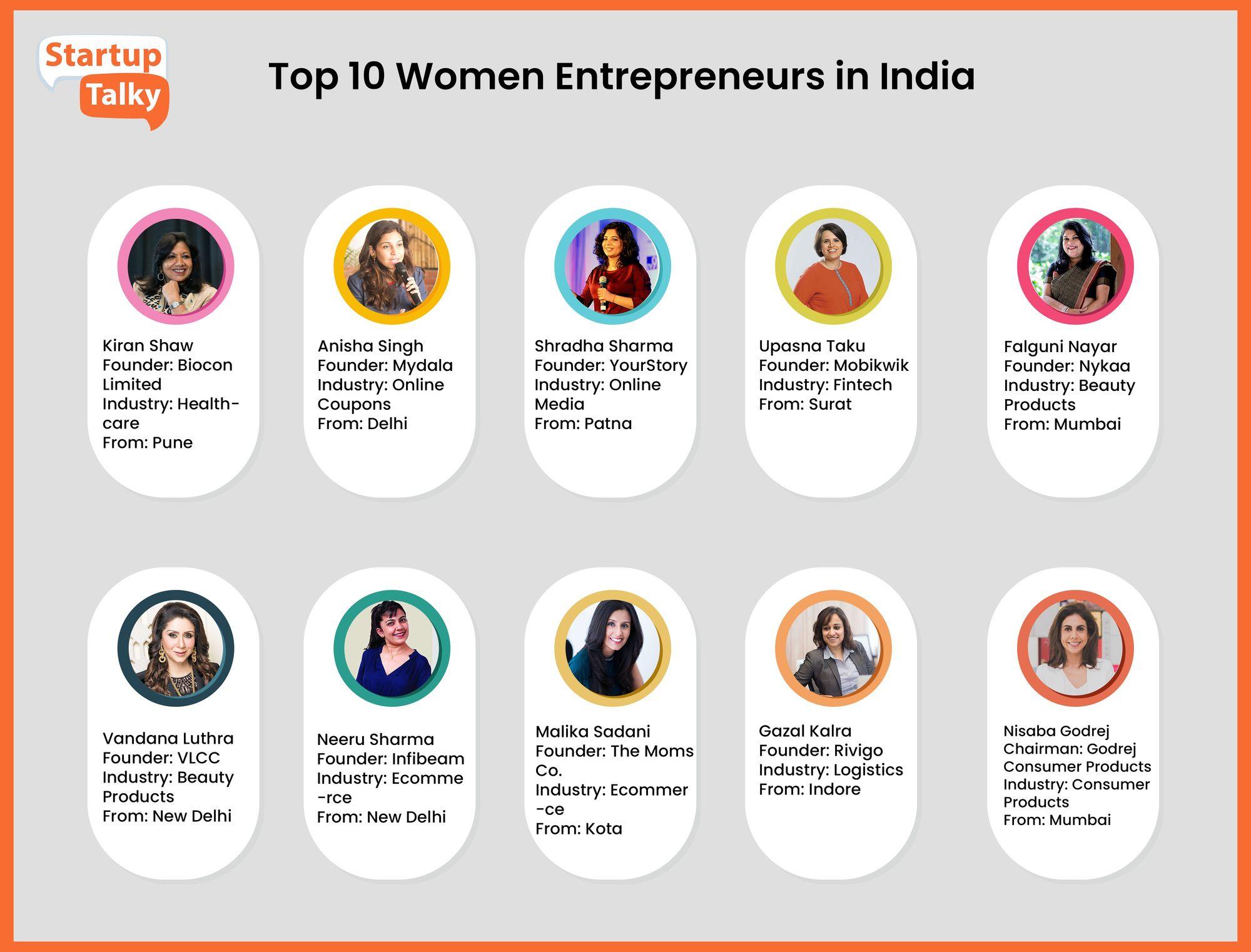 Top 10 Women Entrepreneurs 2021