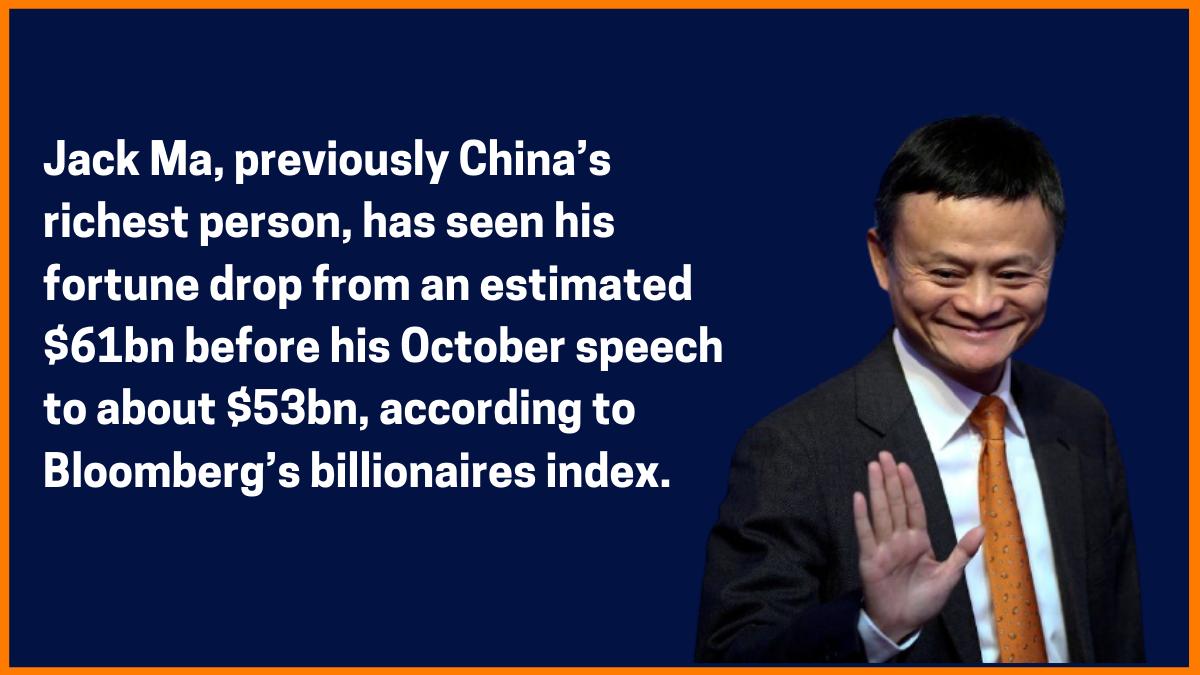 Jack Ma Wealth
