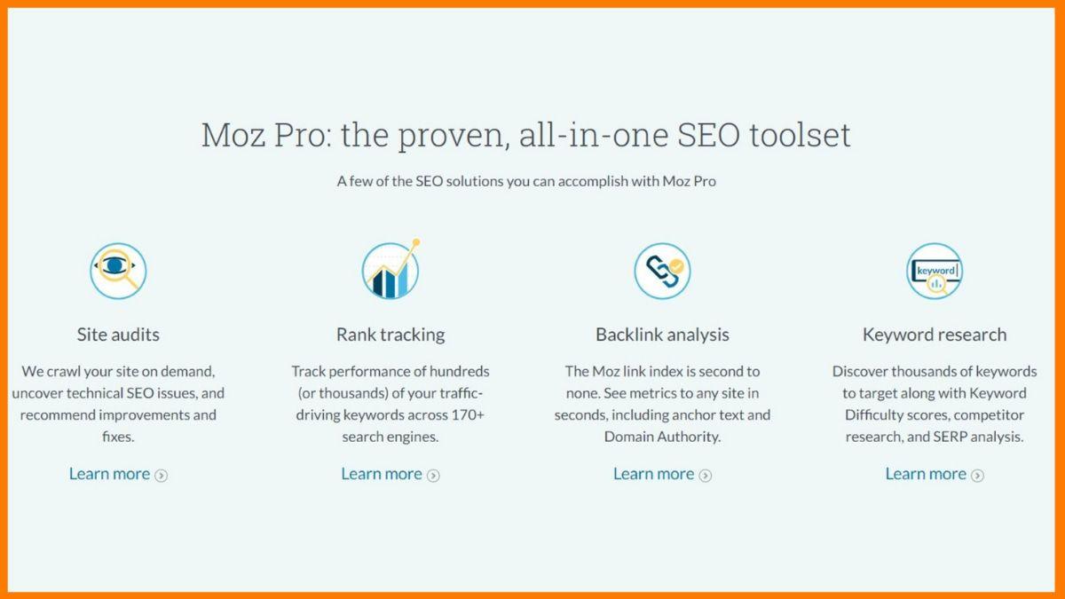Moz Pro: SEO Software