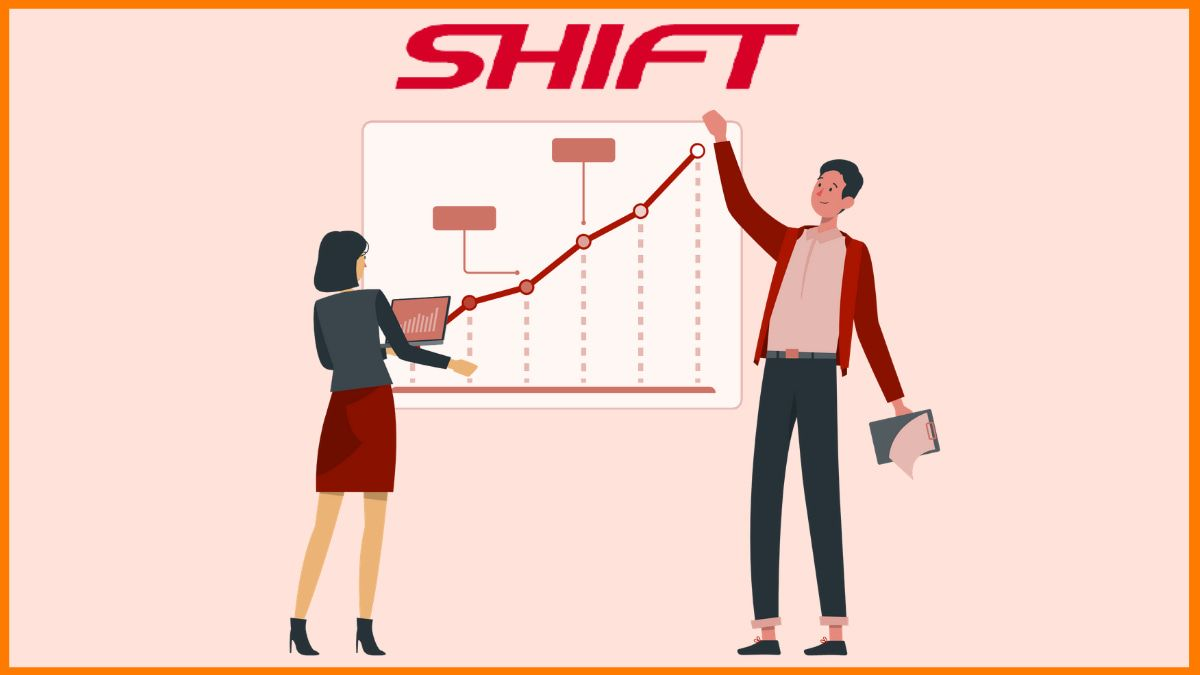 Reasons why Shifts saw a surge of 5300% in their share value?
