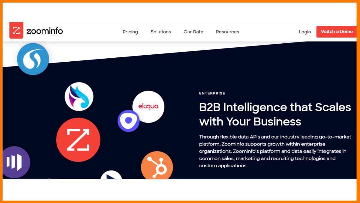 b2b sales intelligence platform-ZoomInfo