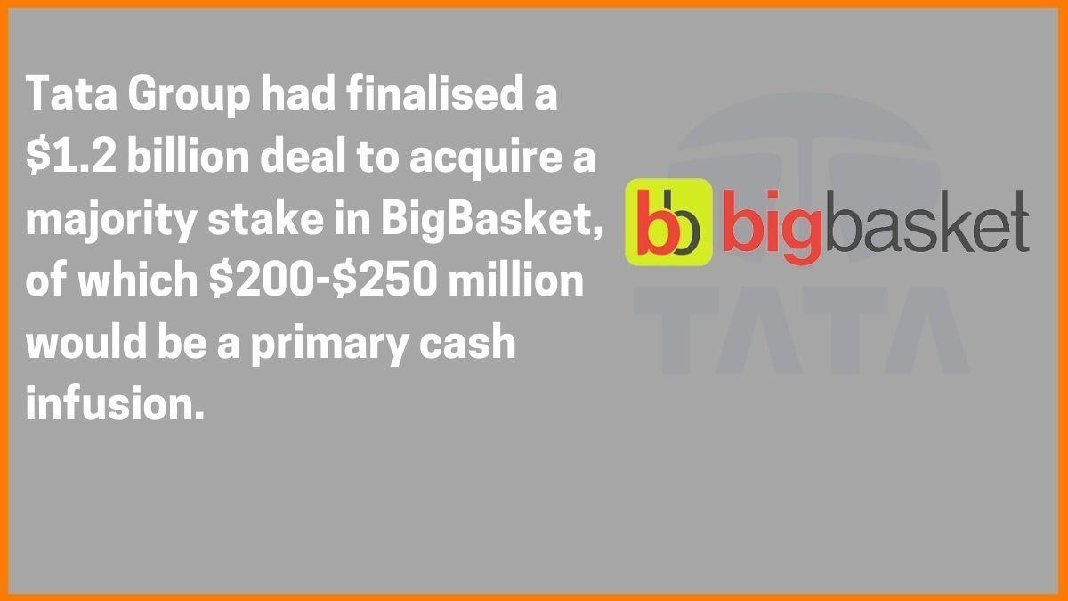 Tata Bigbasket Acquisition