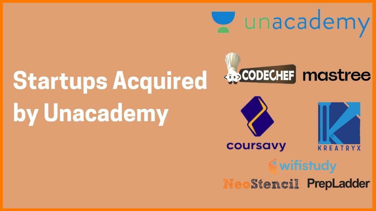 List of Startups Acquired by EdTech Giant Unacademy
