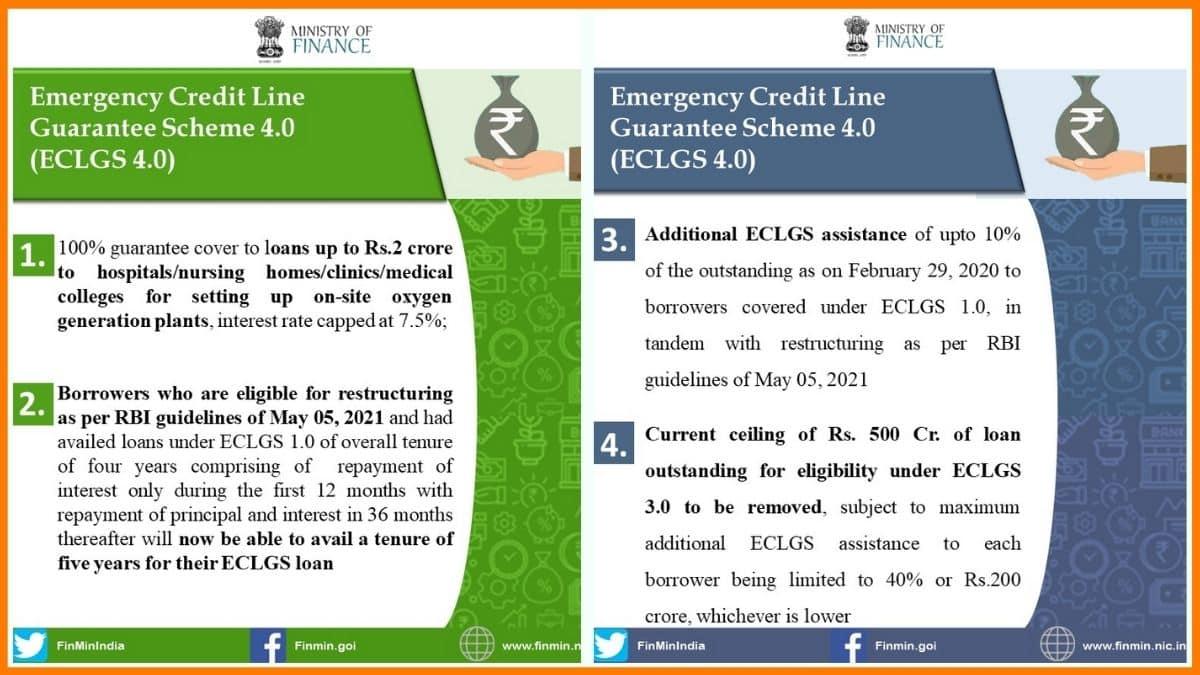Emergency Credit Line Guarantee Scheme 4.0