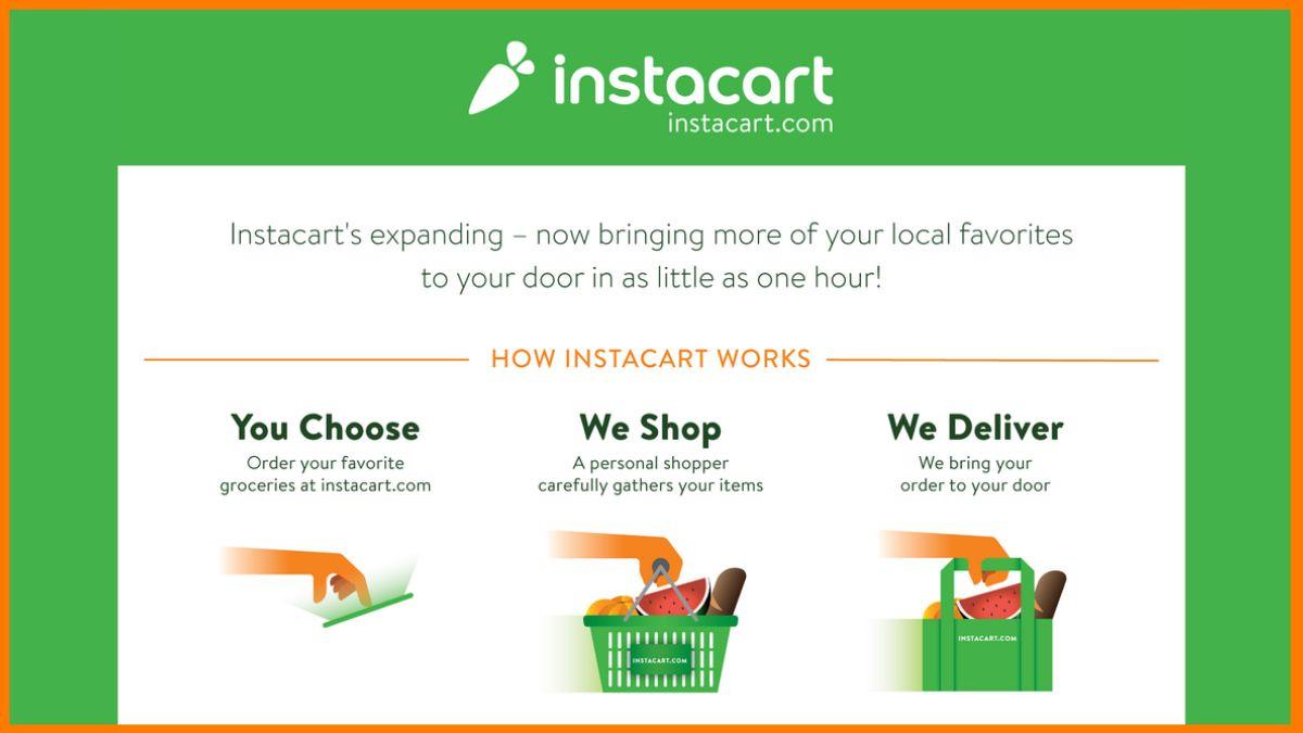 Instacart | Y combinator's Startup