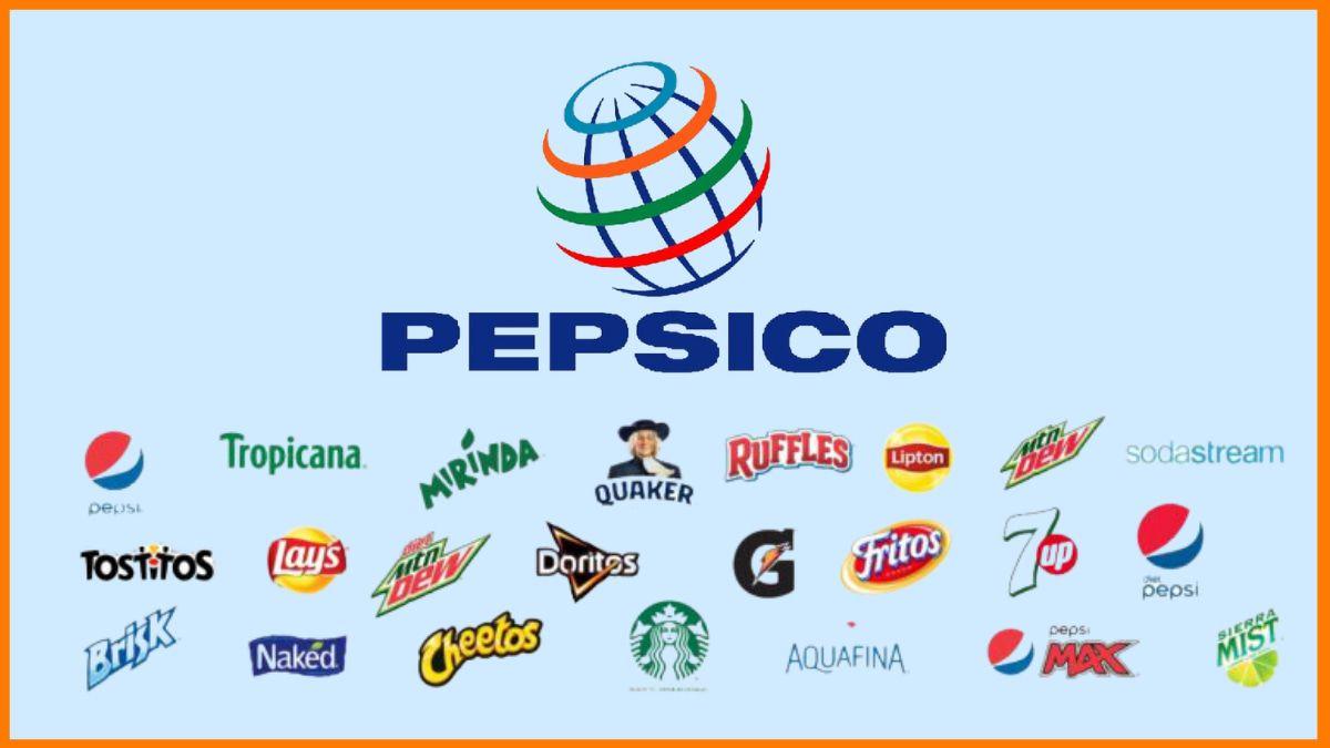 PepsiCo Subsidiaries | PepsiCo Owned Companies