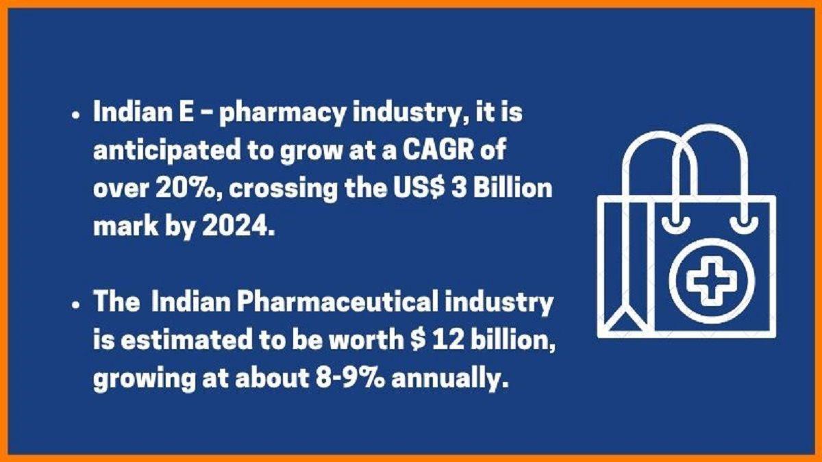 Business Ideas in Pharma