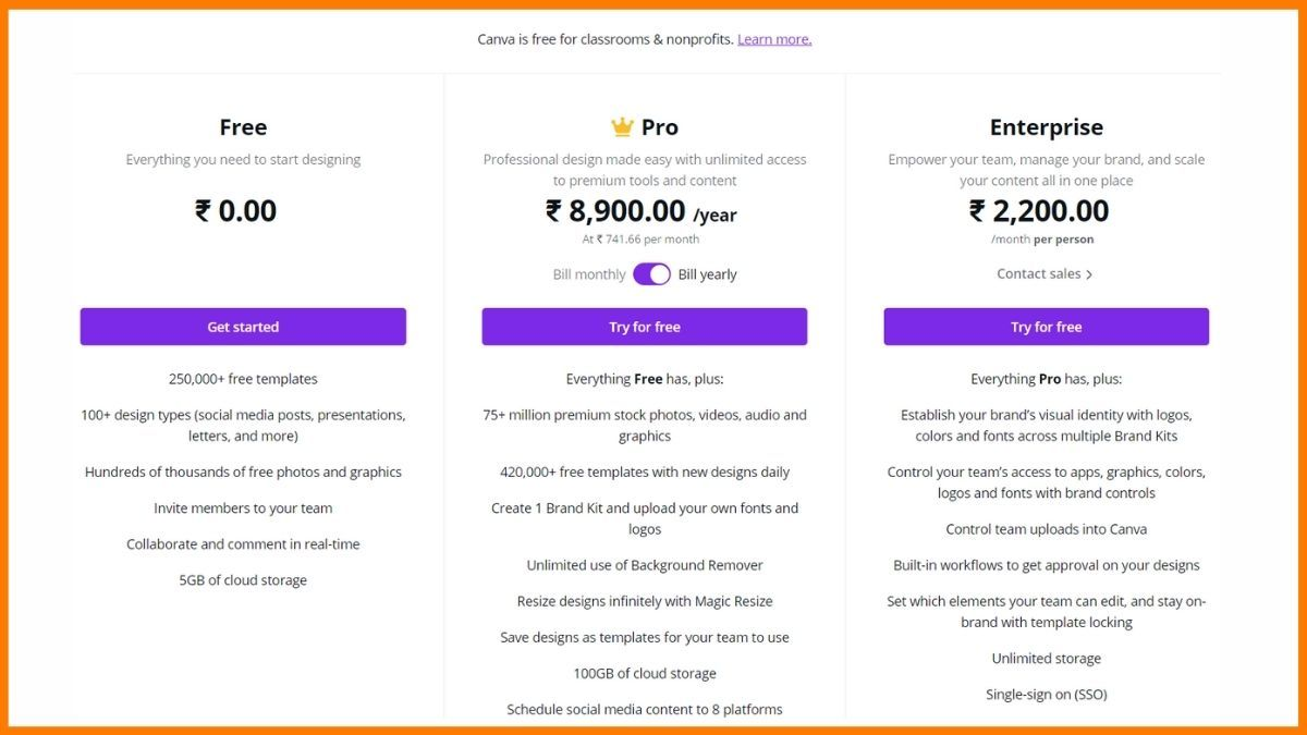 Canva Pro Pricing